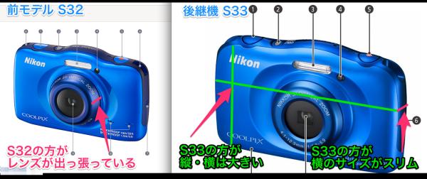 Nikon S32 と S33の違い(見た目)