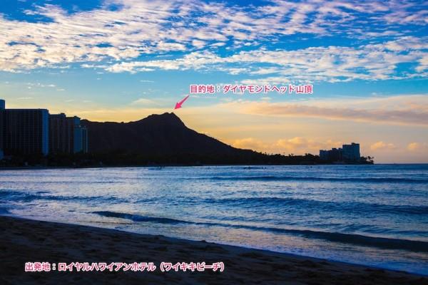 出発地は、ワイキキビーチの中心にあるロイヤルハワイアンホテル。目的地はダイヤモンドヘッドの一番高い海側の展望台