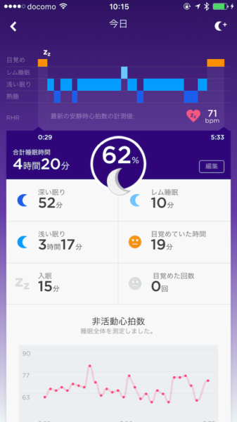 眠りの質の計測