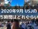 9月のUSJ混雑状況& GoToキャンペーンで激安入場する裏技